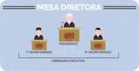 Quadro de Vereadores - Legislatura 2021-2024